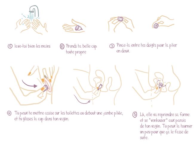 coupe-menstruelle