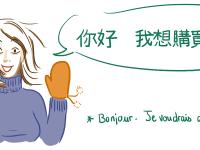 L'histoire des tampons et du pictionary chinois.